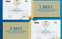 Bank Kalsel Raih Banking ServiceExcellence Award 2021